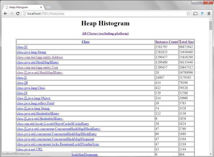 jhat-heap-histogram